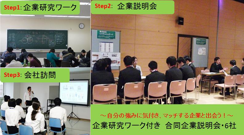 千葉県 就職 合同企業説明会 企業研究 会社訪問